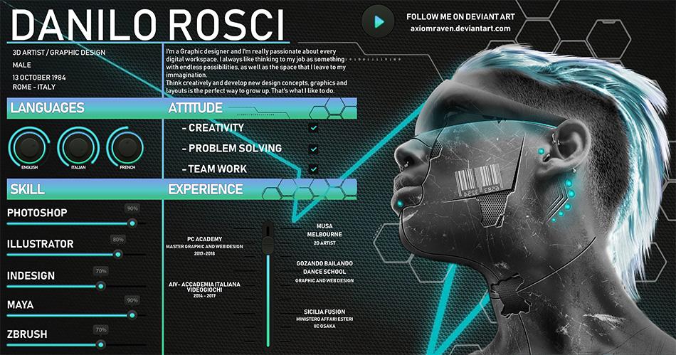 danilo_rosci_cv-info